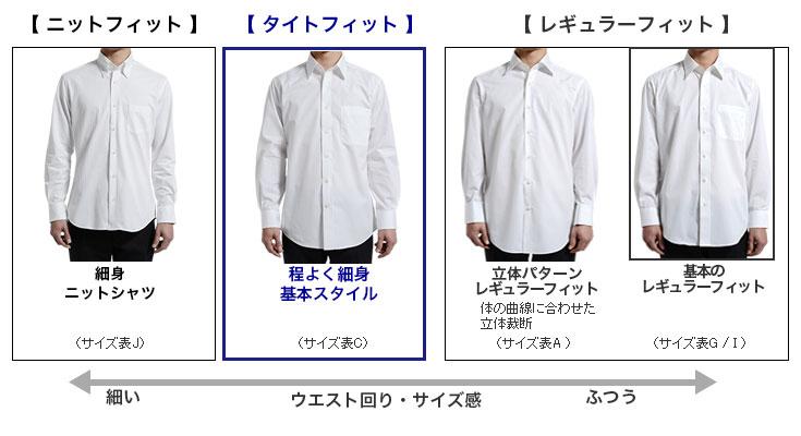 メンズシャツのスタイル表